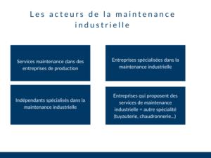 Acteurs du secteur de la maintenance industrielle