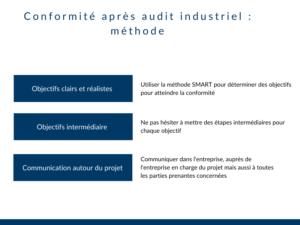 Méthode conformité après audit industriel
